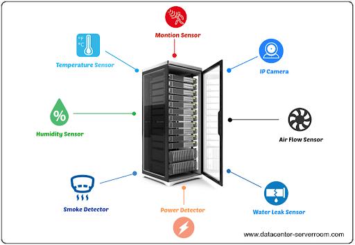 Giải pháp cơ sở hạ tầng trung tâm dữ liệu - Datacenter